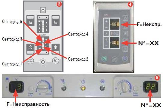 Alarm_2 Коды ошибок холодильников indesit - Промсервисхол